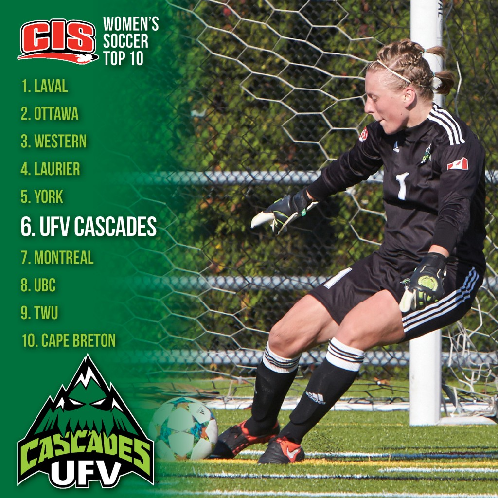 WSOC rankings Sept22-15-Insta