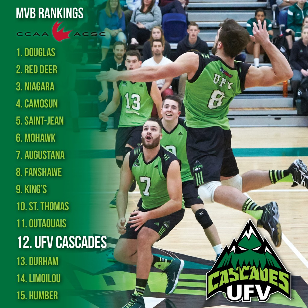 MVB rankings Nov3-15-Insta