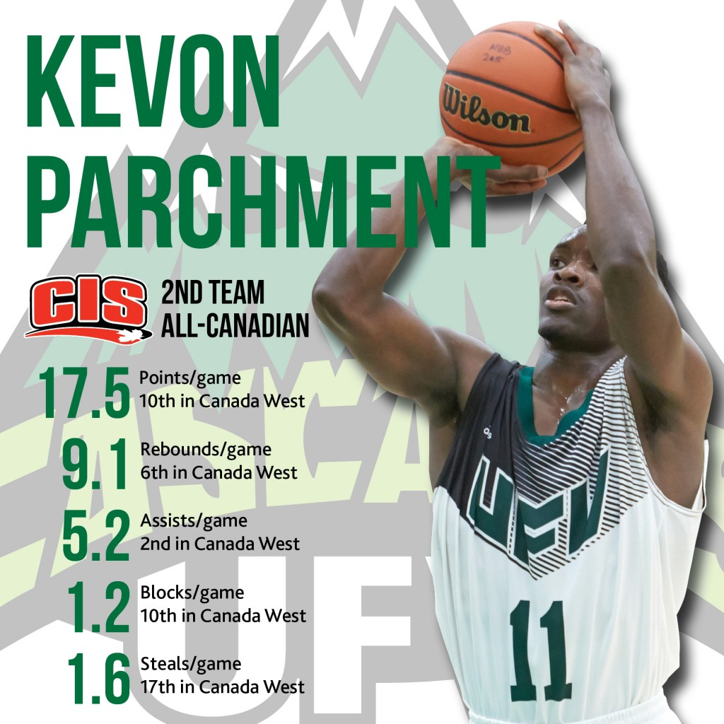 Parchment All-Canadian graphic